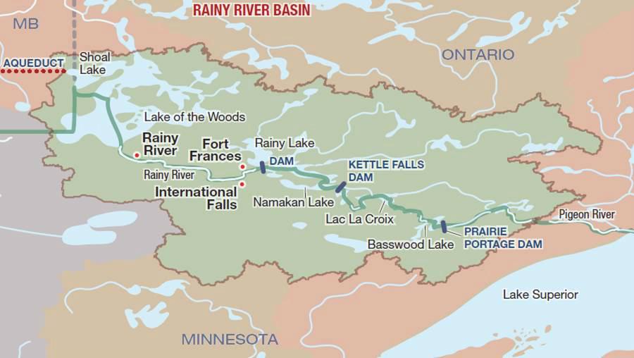 Rainy River Basin