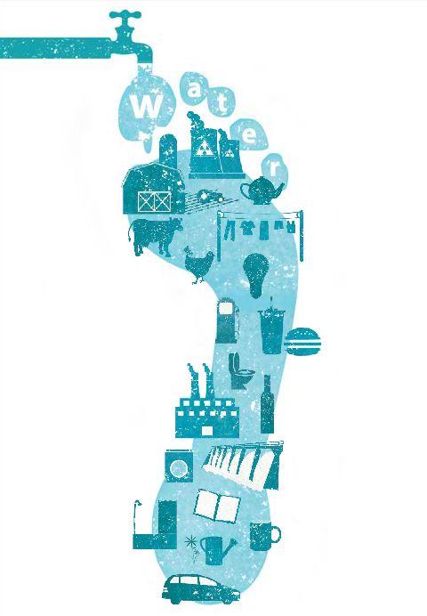 Water Footprint Canada Water Week
